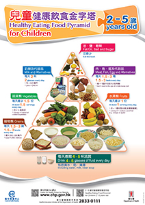 A picture showing a poster promoting 'Healthy Eating Food Pyramid for Children 2-5 years old'.