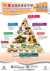 Diet Foods For Teenager