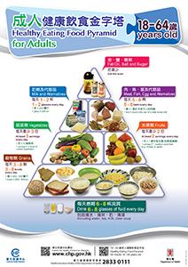 活出健康新方向 - 香港的健康飲食金字塔